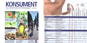 Konsument Testmagazin Naturkosmetik Deo Test